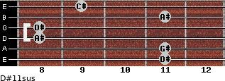 D#11sus for guitar on frets 11, 11, 8, 8, 11, 9