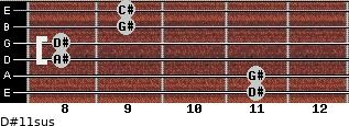 D#11sus for guitar on frets 11, 11, 8, 8, 9, 9