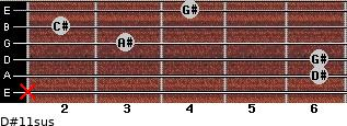 D#11sus for guitar on frets x, 6, 6, 3, 2, 4