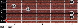 D#11sus for guitar on frets x, 6, 6, 3, 2, 6