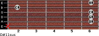 D#11sus for guitar on frets x, 6, 6, 6, 2, 6
