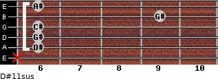 D#11sus for guitar on frets x, 6, 6, 6, 9, 6