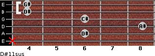 D#11sus for guitar on frets x, 6, 8, 6, 4, 4