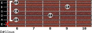 D#11sus for guitar on frets x, 6, 8, 6, 9, 6
