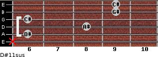 D#11sus for guitar on frets x, 6, 8, 6, 9, 9