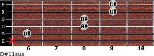 D#11sus for guitar on frets x, 6, 8, 8, 9, 9