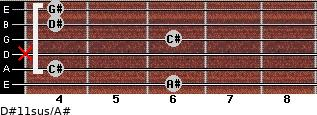 D#11sus/A# for guitar on frets 6, 4, x, 6, 4, 4