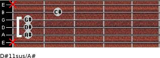 D#11sus/A# for guitar on frets x, 1, 1, 1, 2, x
