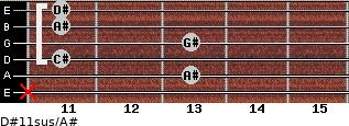 D#11sus/A# for guitar on frets x, 13, 11, 13, 11, 11