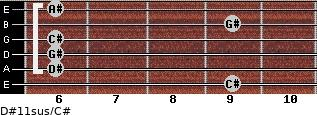 D#11sus/C# for guitar on frets 9, 6, 6, 6, 9, 6