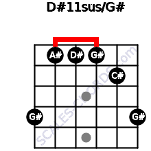 D#11sus/G# for guitar on frets 4, 1, 1, 1, 2, 4