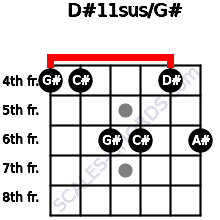 D#11sus/G# for guitar on frets 4, 4, 6, 6, 4, 6