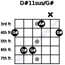 D#11sus/G# for guitar on frets 4, 6, 6, 3, x, 4