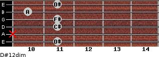 D#1/2dim for guitar on frets 11, x, 11, 11, 10, 11