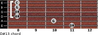 D#13 for guitar on frets 11, 10, 8, 8, 8, 8