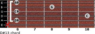 D#13 for guitar on frets x, 6, 10, 6, 8, 6