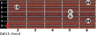 D#13 for guitar on frets x, 6, 5, 5, 2, 6