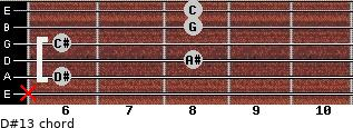D#13 for guitar on frets x, 6, 8, 6, 8, 8