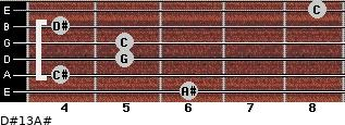 D#13/A# for guitar on frets 6, 4, 5, 5, 4, 8
