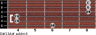D#13/A# add(m3) for guitar on frets 6, 4, 4, 8, 8, 8