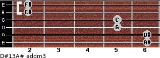 D#13/A# add(m3) for guitar on frets 6, 6, 5, 5, 2, 2