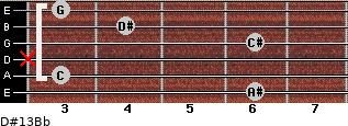 D#13/Bb for guitar on frets 6, 3, x, 6, 4, 3