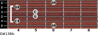D#13/Bb for guitar on frets 6, 4, 5, 5, 4, 6