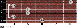 D#13/Bb for guitar on frets 6, 4, 5, 5, 4, 8