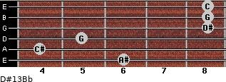 D#13/Bb for guitar on frets 6, 4, 5, 8, 8, 8