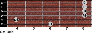 D#13/Bb for guitar on frets 6, 4, 8, 8, 8, 8