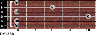 D#13/Bb for guitar on frets 6, 6, 10, 6, 8, 6