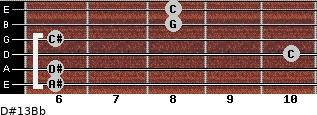D#13/Bb for guitar on frets 6, 6, 10, 6, 8, 8