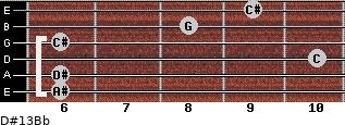 D#13/Bb for guitar on frets 6, 6, 10, 6, 8, 9