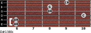 D#13/Bb for guitar on frets 6, 6, 10, 8, 8, 9