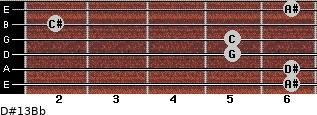 D#13/Bb for guitar on frets 6, 6, 5, 5, 2, 6