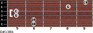 D#13/Bb for guitar on frets 6, 6, 5, 5, 8, 9