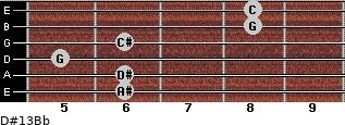 D#13/Bb for guitar on frets 6, 6, 5, 6, 8, 8