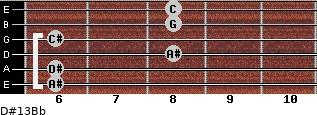D#13/Bb for guitar on frets 6, 6, 8, 6, 8, 8