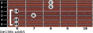 D#13/Bb add(b5) guitar chord