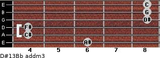 D#13/Bb add(m3) for guitar on frets 6, 4, 4, 8, 8, 8