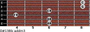 D#13/Bb add(m3) for guitar on frets 6, 6, 4, 6, 8, 8