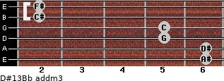 D#13/Bb add(m3) for guitar on frets 6, 6, 5, 5, 2, 2