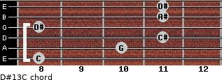 D#13/C for guitar on frets 8, 10, 11, 8, 11, 11