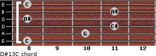 D#13/C for guitar on frets 8, 10, 11, 8, 11, 8
