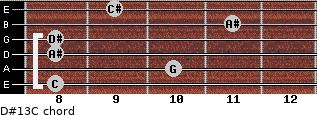D#13/C for guitar on frets 8, 10, 8, 8, 11, 9