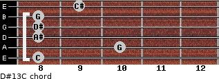 D#13/C for guitar on frets 8, 10, 8, 8, 8, 9