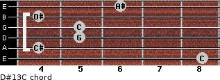 D#13/C for guitar on frets 8, 4, 5, 5, 4, 6