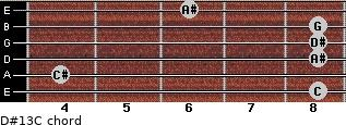 D#13/C for guitar on frets 8, 4, 8, 8, 8, 6