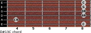 D#13/C for guitar on frets 8, 4, 8, 8, 8, 8