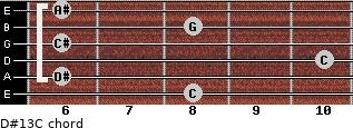 D#13/C for guitar on frets 8, 6, 10, 6, 8, 6